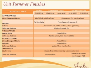 Sheridan Towers Turnover Finishes page 1